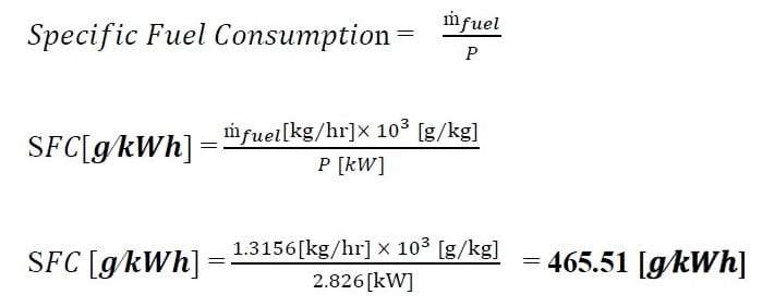 Specific fuel consumption of internal combustion engine