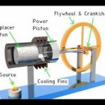 working of Stirling engine
